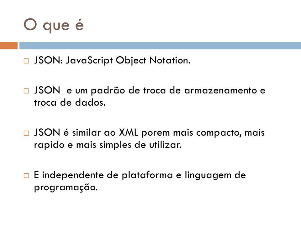 O que é JSON: JavaScript Object Notation.