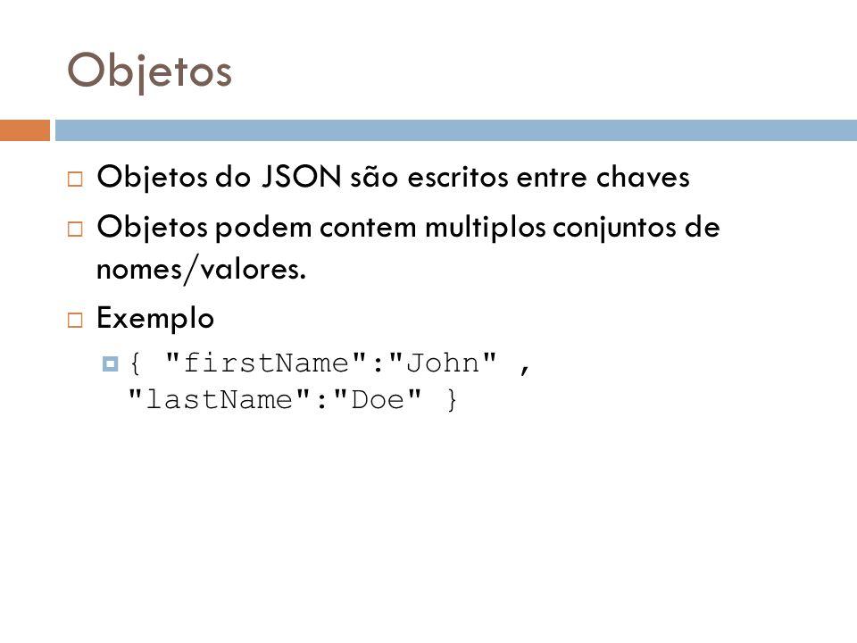 Objetos Objetos do JSON são escritos entre chaves