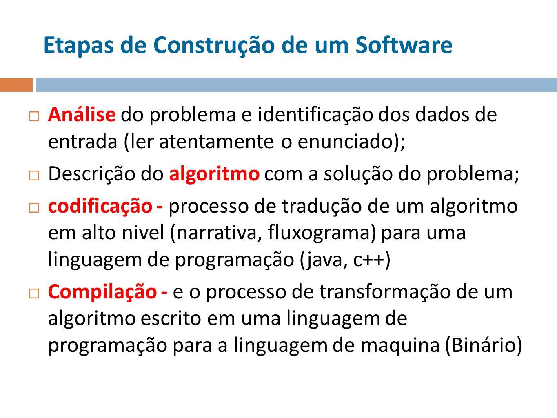 Etapas de Construção de um Software