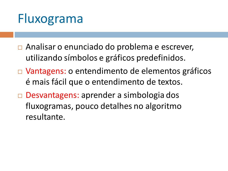Fluxograma Analisar o enunciado do problema e escrever, utilizando símbolos e gráficos predefinidos.