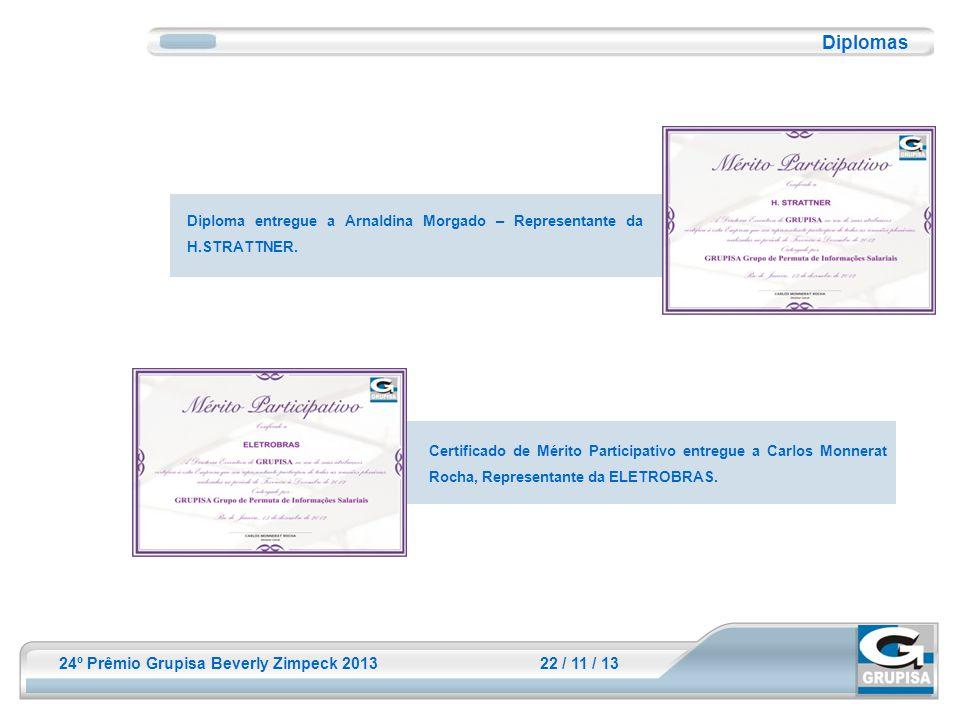 Diplomas Diploma entregue a Arnaldina Morgado – Representante da H.STRATTNER.