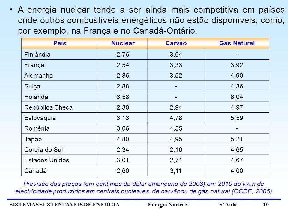A energia nuclear tende a ser ainda mais competitiva em países onde outros combustíveis energéticos não estão disponíveis, como, por exemplo, na França e no Canadá-Ontário.