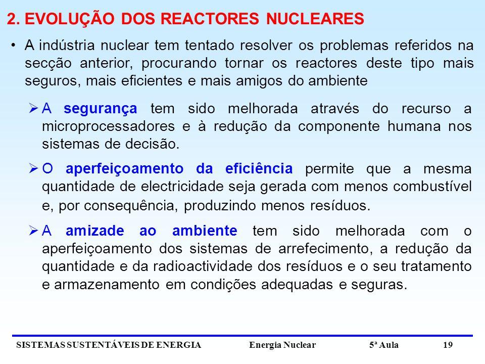 2. EVOLUÇÃO DOS REACTORES NUCLEARES