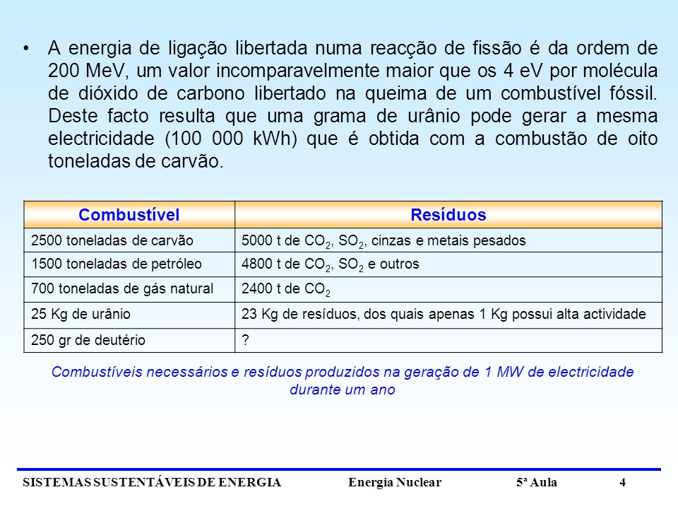 A energia de ligação libertada numa reacção de fissão é da ordem de 200 MeV, um valor incomparavelmente maior que os 4 eV por molécula de dióxido de carbono libertado na queima de um combustível fóssil. Deste facto resulta que uma grama de urânio pode gerar a mesma electricidade (100 000 kWh) que é obtida com a combustão de oito toneladas de carvão.