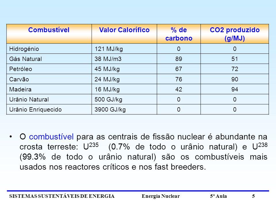 Combustível Valor Calorífico. % de carbono. CO2 produzido (g/MJ) Hidrogénio. 121 MJ/kg. Gás Natural.