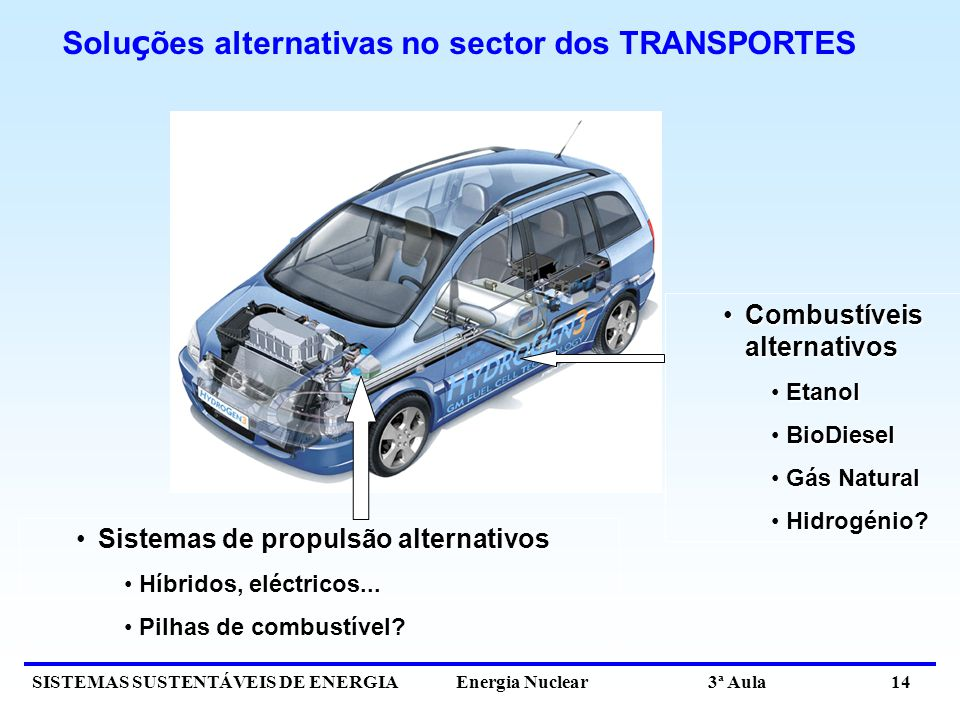 Soluções alternativas no sector dos TRANSPORTES