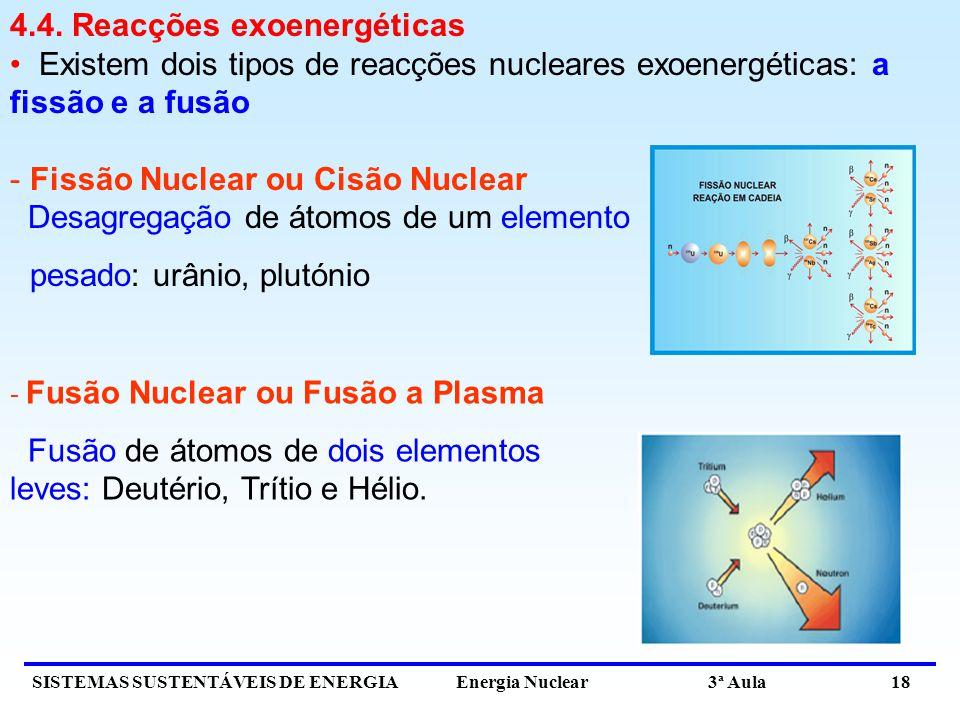 4.4. Reacções exoenergéticas