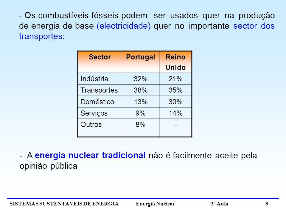 - Os combustíveis fósseis podem
