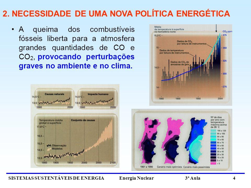 2. NECESSIDADE DE UMA NOVA POLÍTICA ENERGÉTICA
