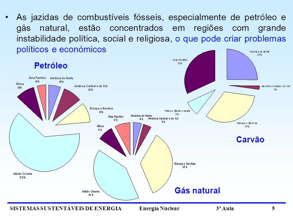 As jazidas de combustíveis fósseis, especialmente de petróleo e gás natural, estão concentrados em regiões com grande instabilidade política, social e religiosa, o que pode criar problemas políticos e económicos