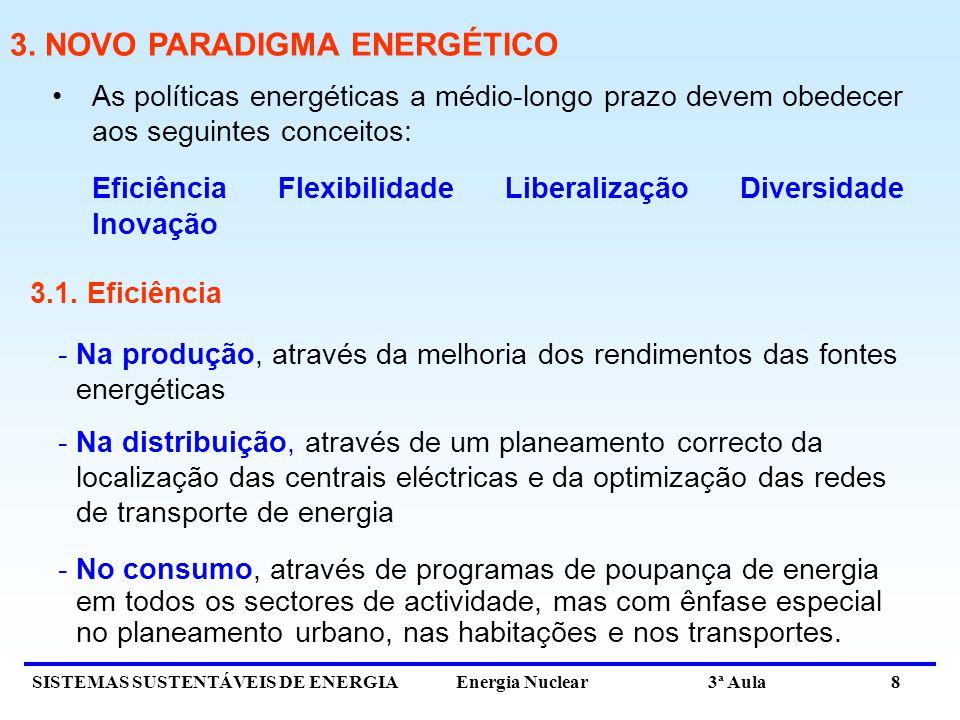 3. NOVO PARADIGMA ENERGÉTICO