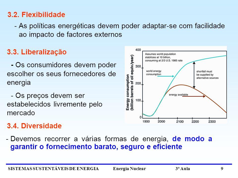 3.2. Flexibilidade As políticas energéticas devem poder adaptar-se com facilidade ao impacto de factores externos.