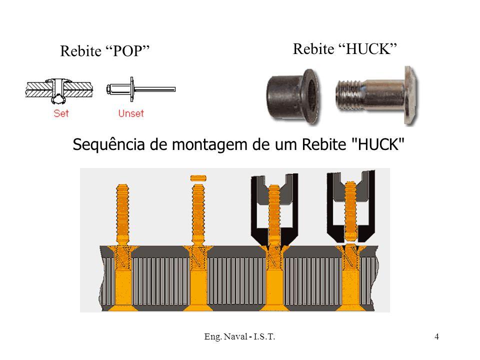 Sequência de montagem de um Rebite HUCK