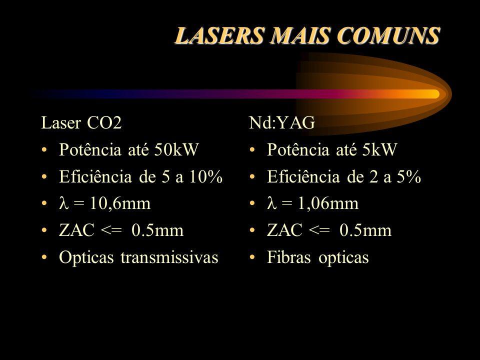 LASERS MAIS COMUNS Laser CO2 Potência até 50kW Eficiência de 5 a 10%