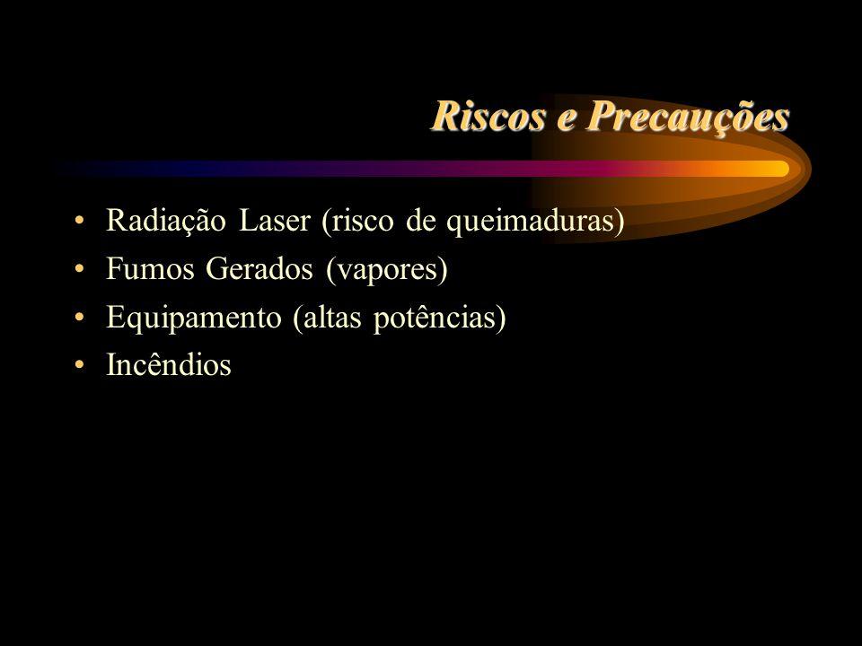 Riscos e Precauções Radiação Laser (risco de queimaduras)