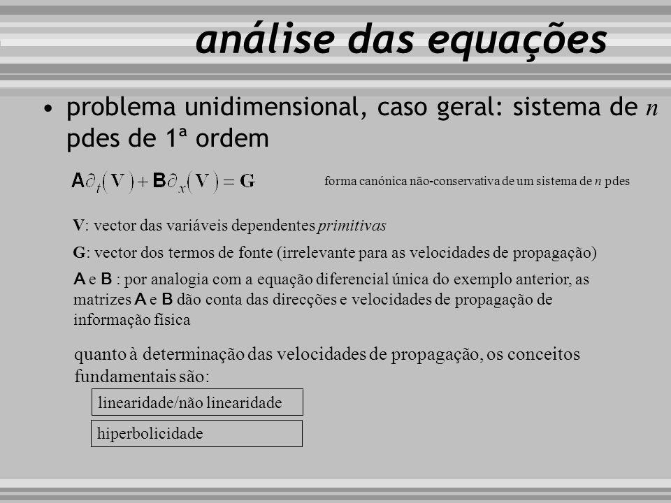 análise das equações problema unidimensional, caso geral: sistema de n pdes de 1ª ordem. forma canónica não-conservativa de um sistema de n pdes.