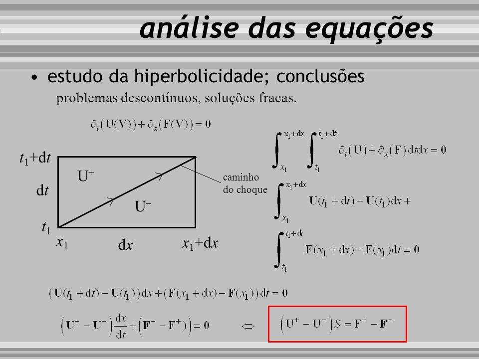 análise das equações estudo da hiperbolicidade; conclusões t1+dt U+ dt