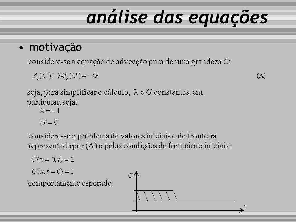 análise das equações motivação