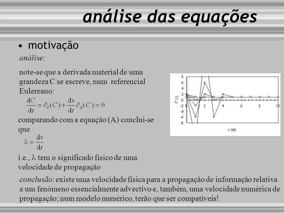 análise das equações motivação análise: