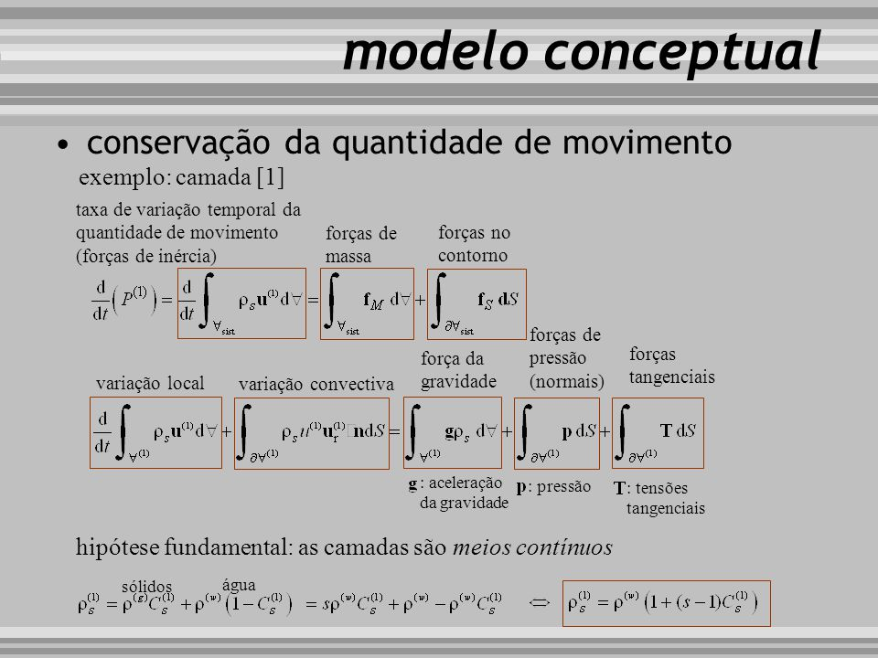 modelo conceptual conservação da quantidade de movimento