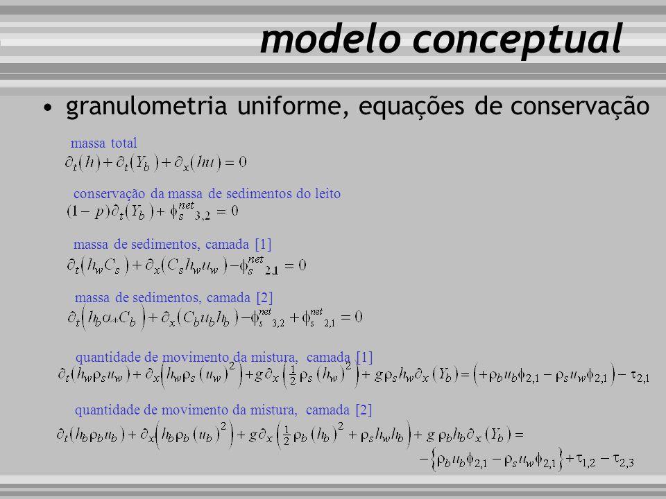 modelo conceptual granulometria uniforme, equações de conservação