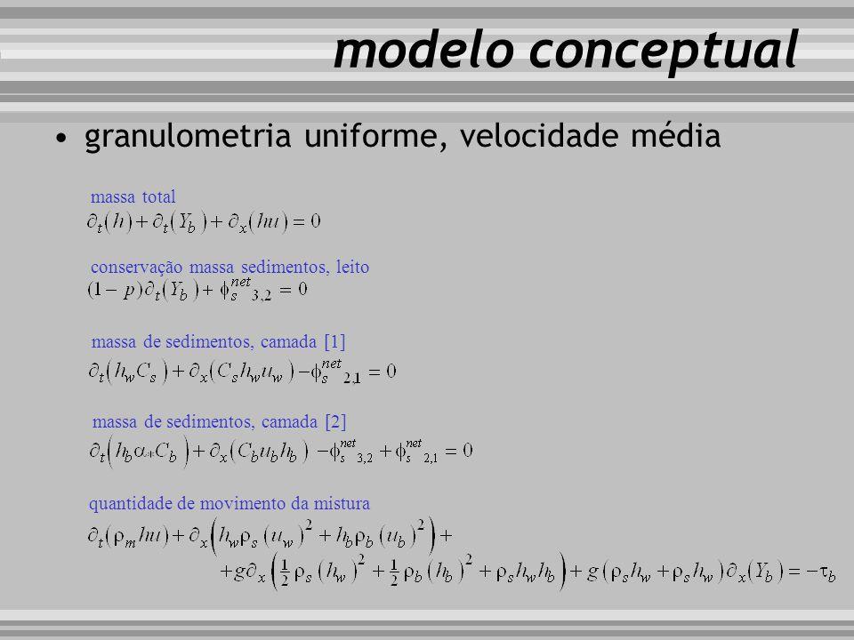 modelo conceptual granulometria uniforme, velocidade média massa total