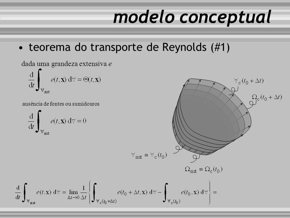 modelo conceptual teorema do transporte de Reynolds (#1)