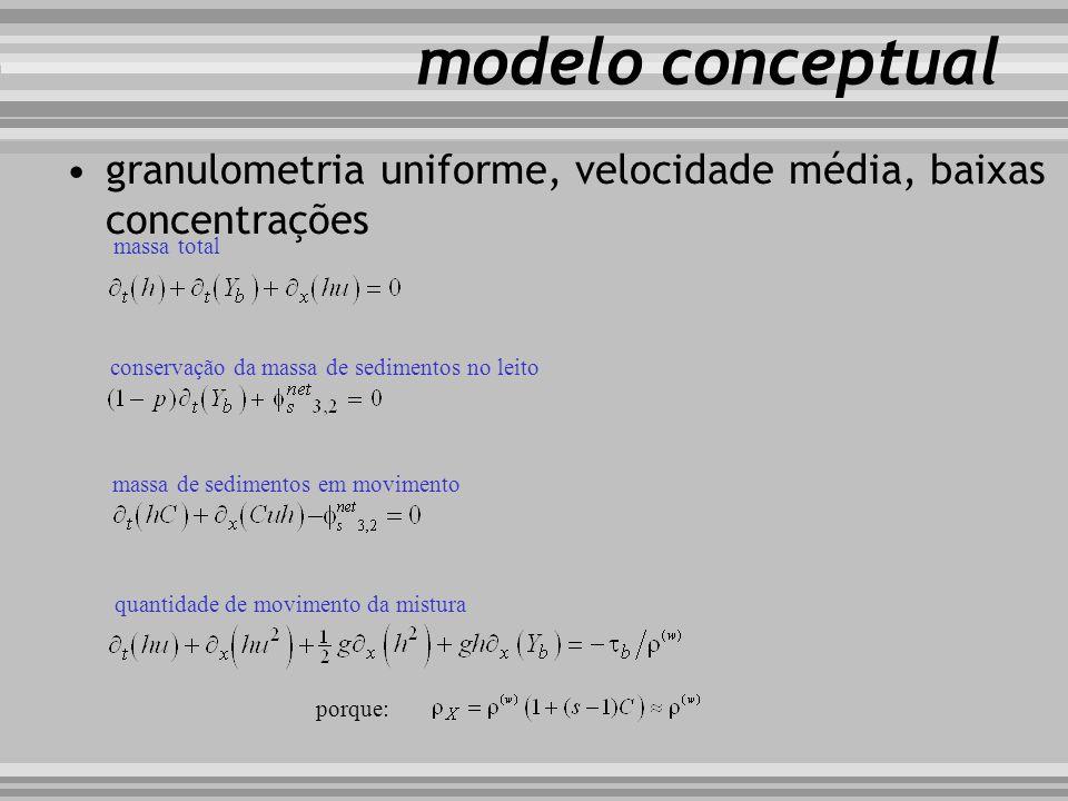 modelo conceptual granulometria uniforme, velocidade média, baixas concentrações. massa total. conservação da massa de sedimentos no leito.
