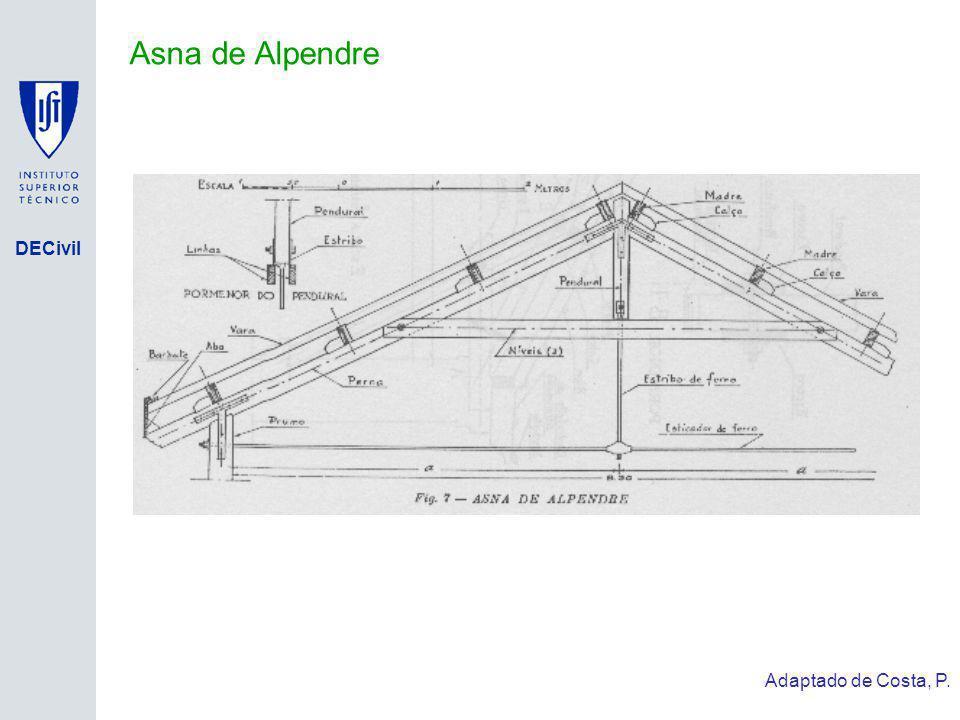 Asna de Alpendre Adaptado de Costa, P. Isolamento de Base