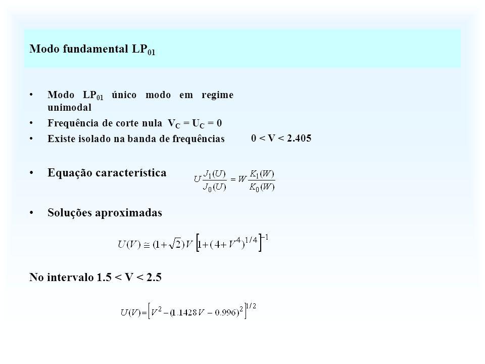 Equação característica Soluções aproximadas