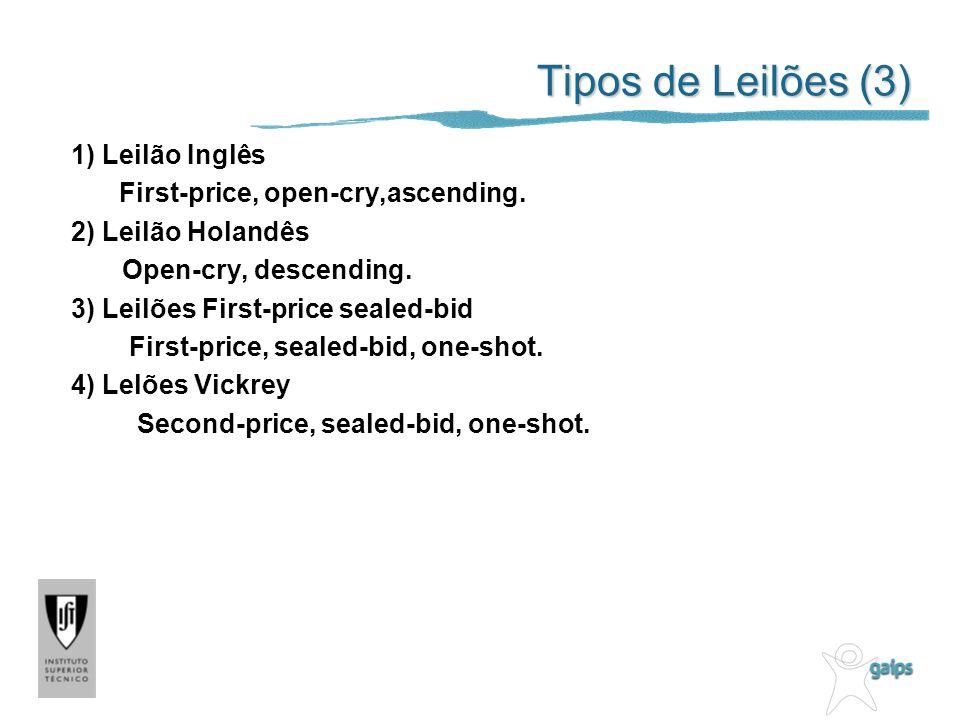 Tipos de Leilões (3) 1) Leilão Inglês First-price, open-cry,ascending.