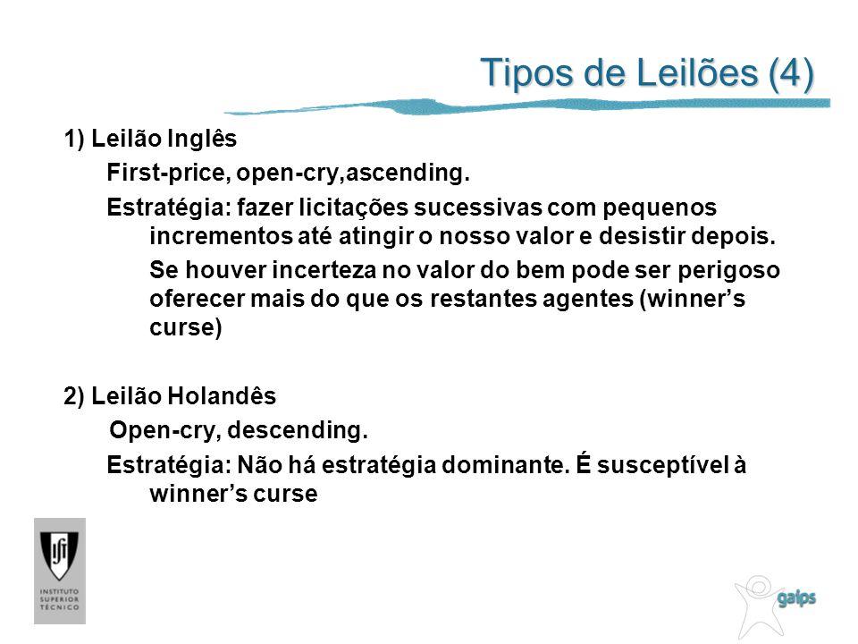 Tipos de Leilões (4) 1) Leilão Inglês First-price, open-cry,ascending.