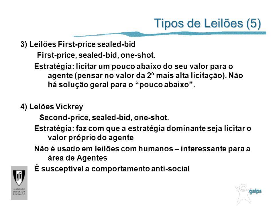 Tipos de Leilões (5) 3) Leilões First-price sealed-bid