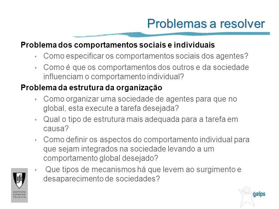 Problemas a resolver Problema dos comportamentos sociais e individuais