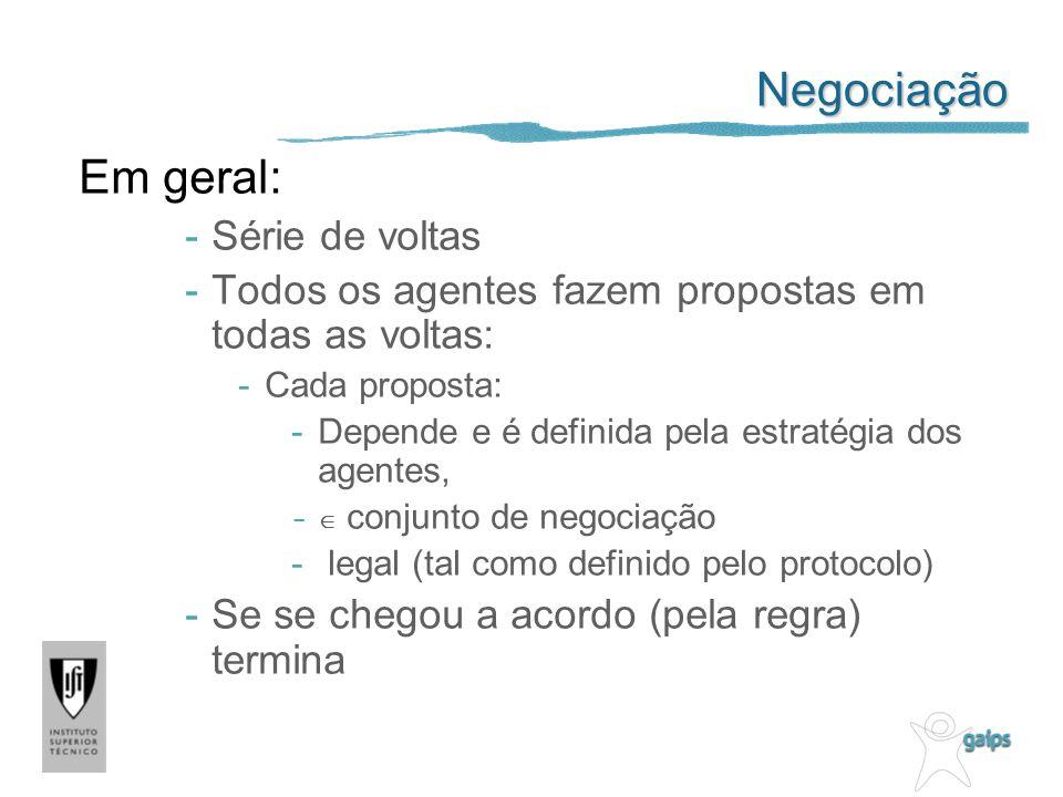 Negociação Em geral: Série de voltas