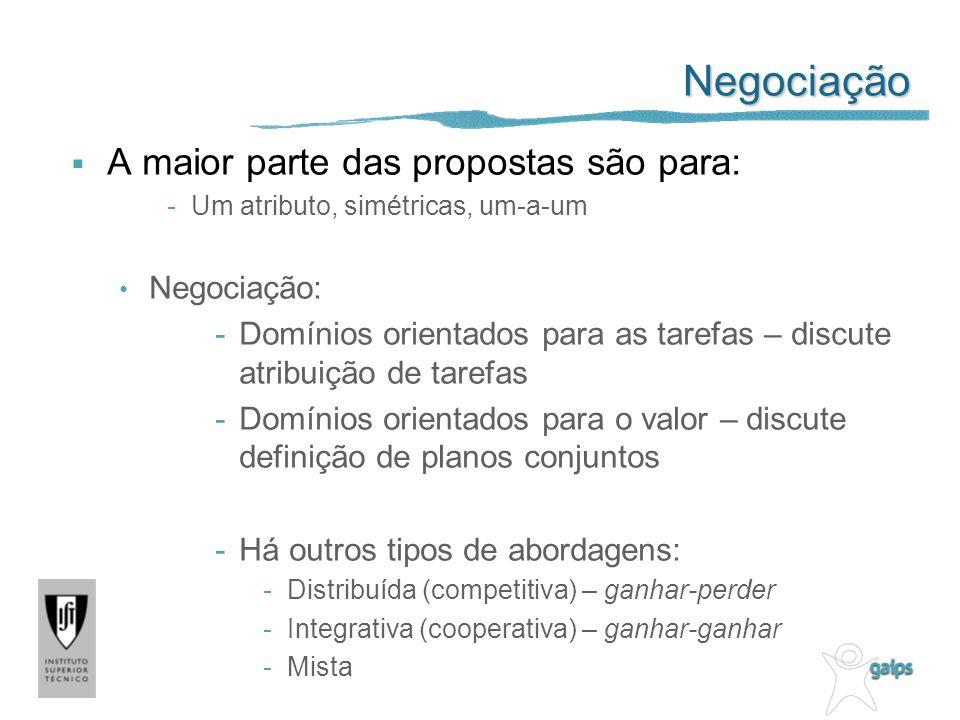 Negociação A maior parte das propostas são para: Negociação: