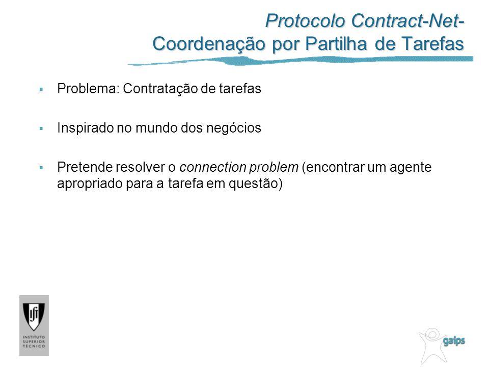 Protocolo Contract-Net- Coordenação por Partilha de Tarefas