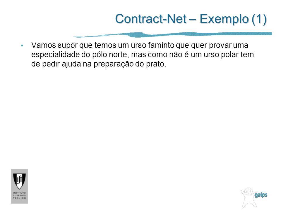 Contract-Net – Exemplo (1)