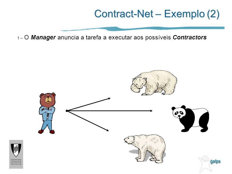 Contract-Net – Exemplo (2)