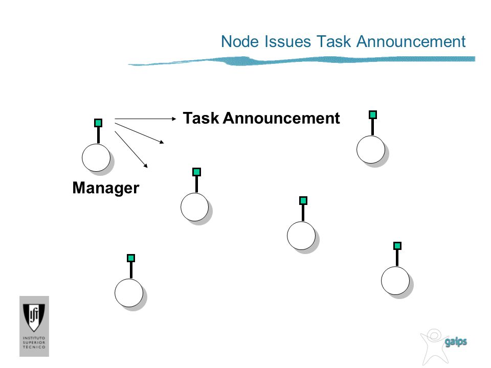Node Issues Task Announcement