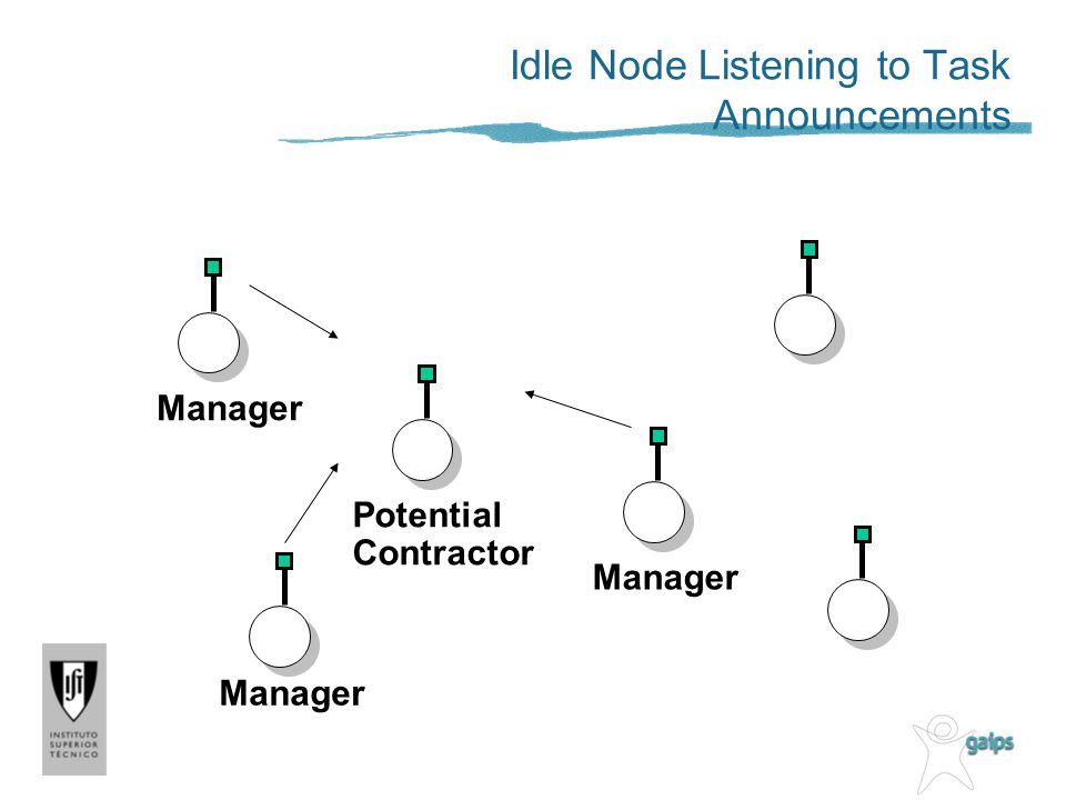 Idle Node Listening to Task Announcements