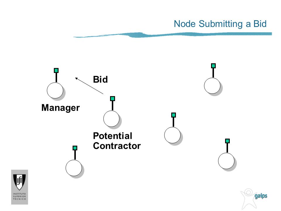 Node Submitting a Bid Bid Manager Potential Contractor