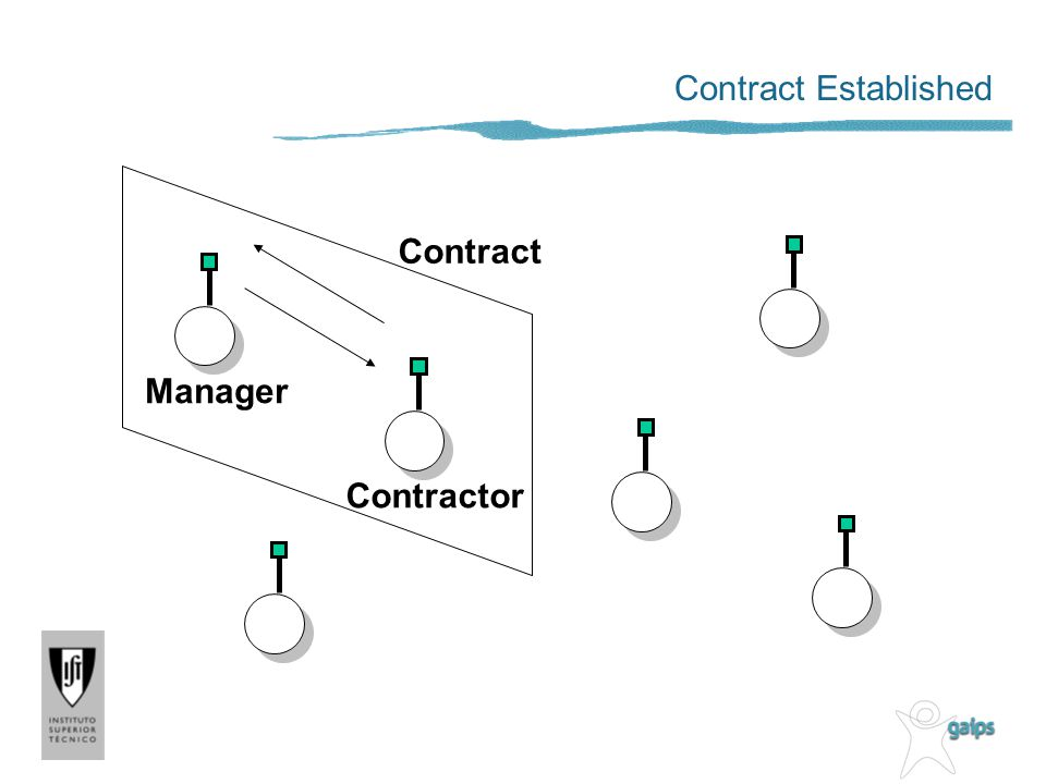 Contract Established Contract Manager Contractor