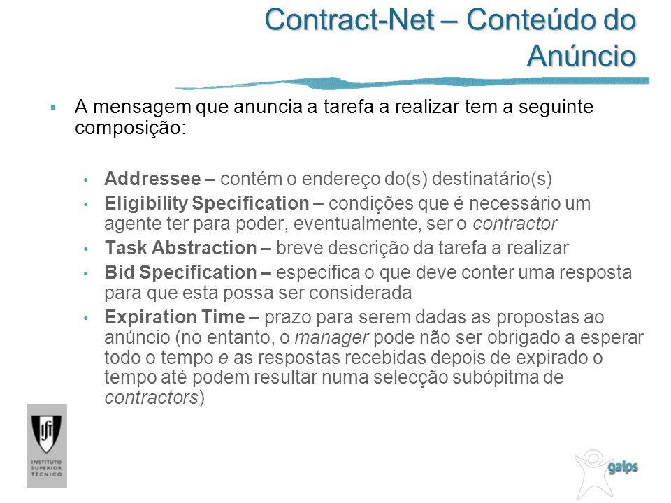 Contract-Net – Conteúdo do Anúncio