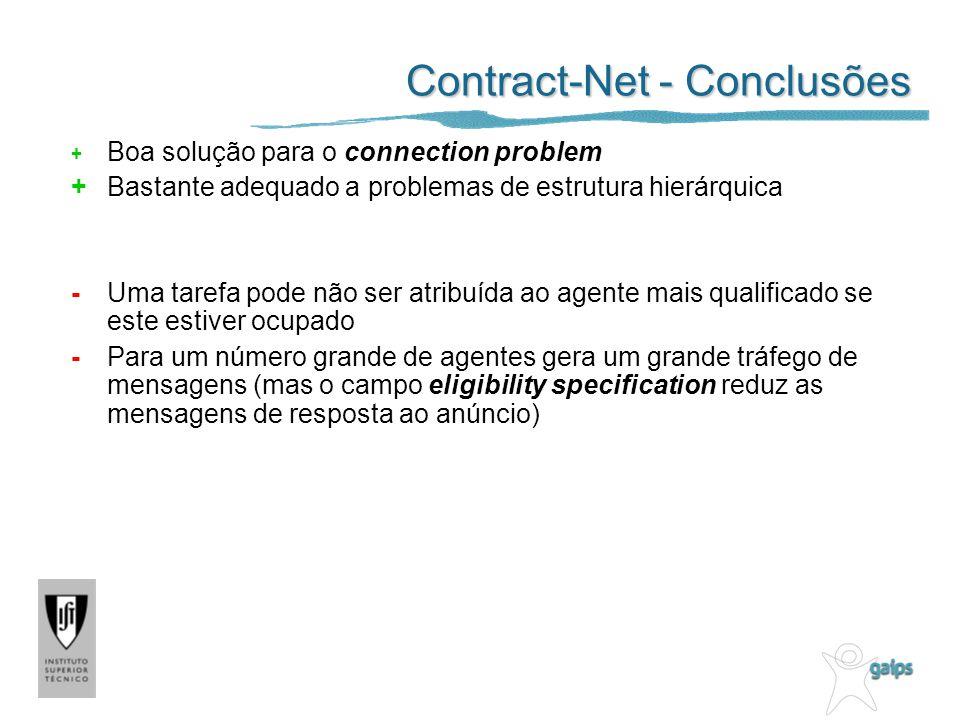 Contract-Net - Conclusões