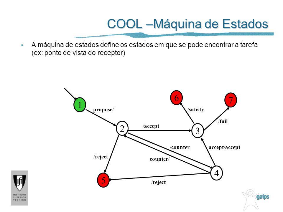 COOL –Máquina de Estados