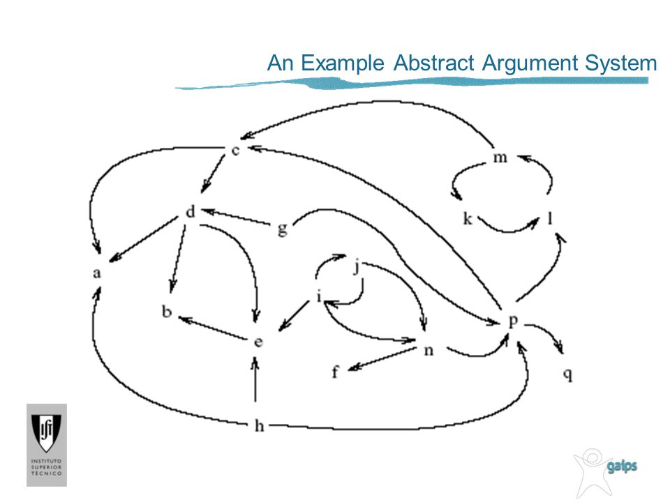 An Example Abstract Argument System