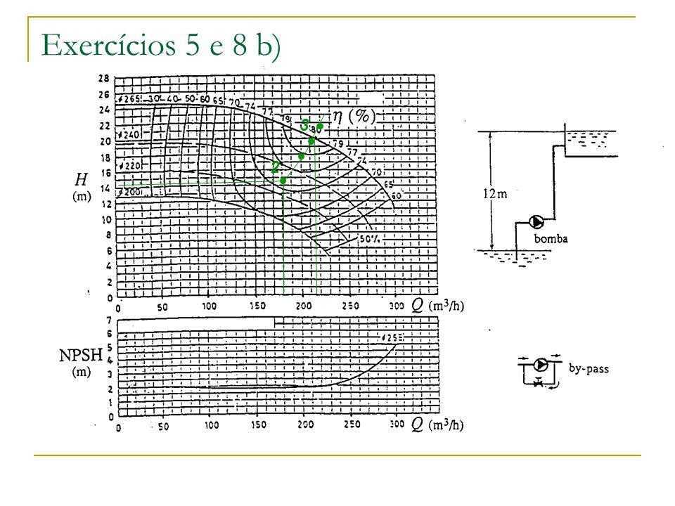 Exercícios 5 e 8 b) 3 2