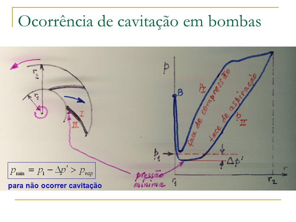 Ocorrência de cavitação em bombas