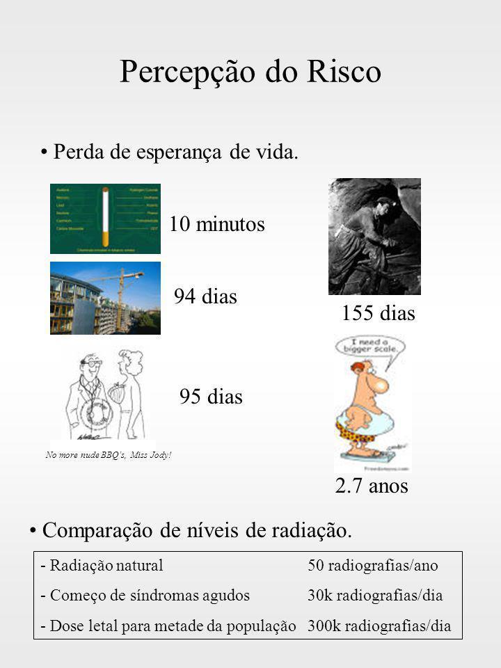 Percepção do Risco Perda de esperança de vida. 10 minutos 94 dias